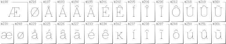 Greenlandic - Additional glyphs in font Znikomit