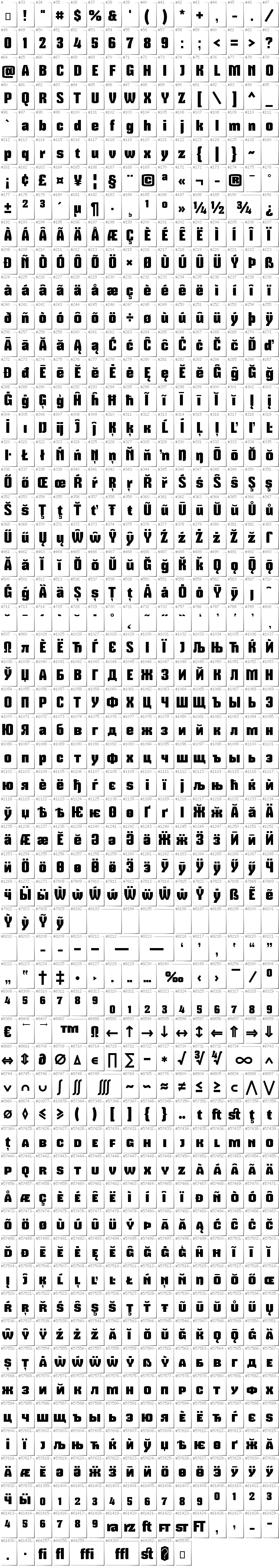 All glyphs in font Mikodacs