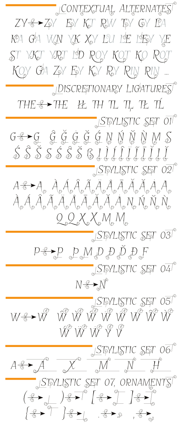 OpenType Features in font GarineldoSC